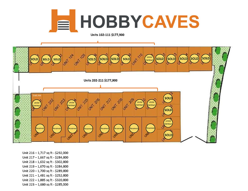 Hobby Caves Availability.jpg