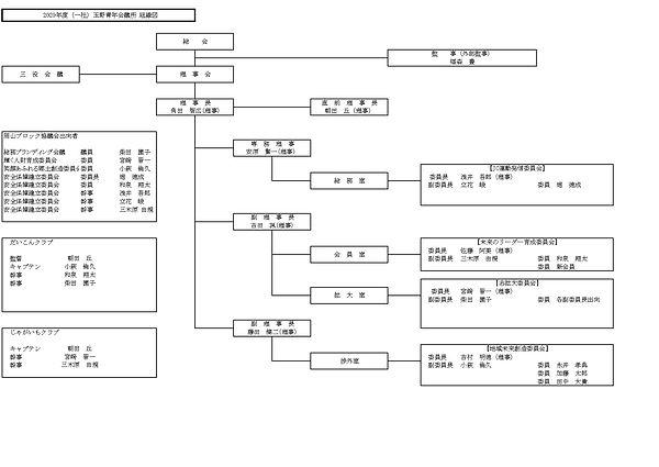 2020組織図_page-0001.jpg