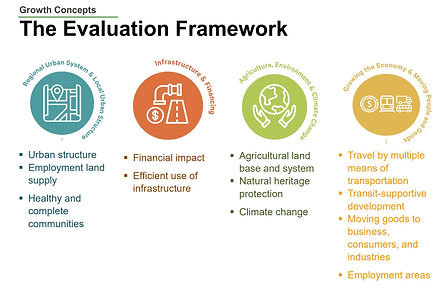 Halton Region Evaluation Framework.jpg