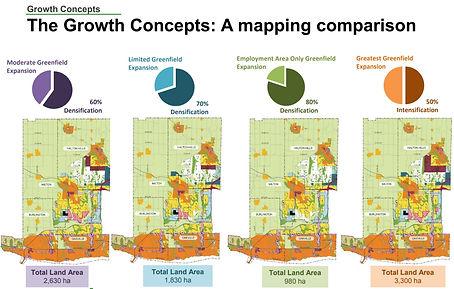 Halton Region Growht Mapping.jpg