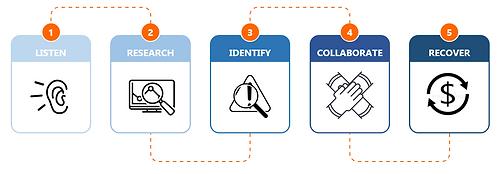 Clients Image Process.PNG