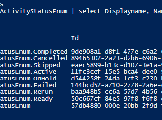 PowerShell for SCSM: Activity Status - Skip, Complete, Rerun