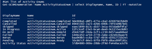 Activity Status Enums SCSM Powershell