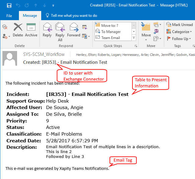 Email output from SCSM Notification Template