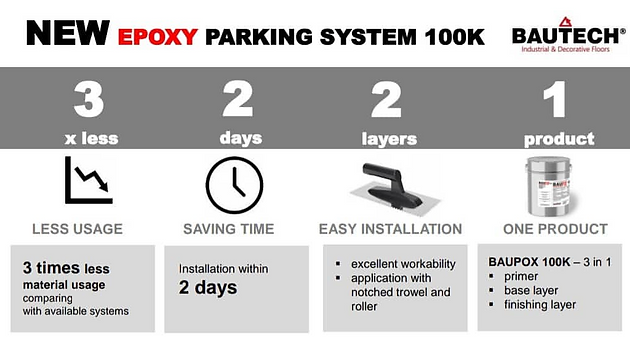 Epoxy Resin Parking System in UK