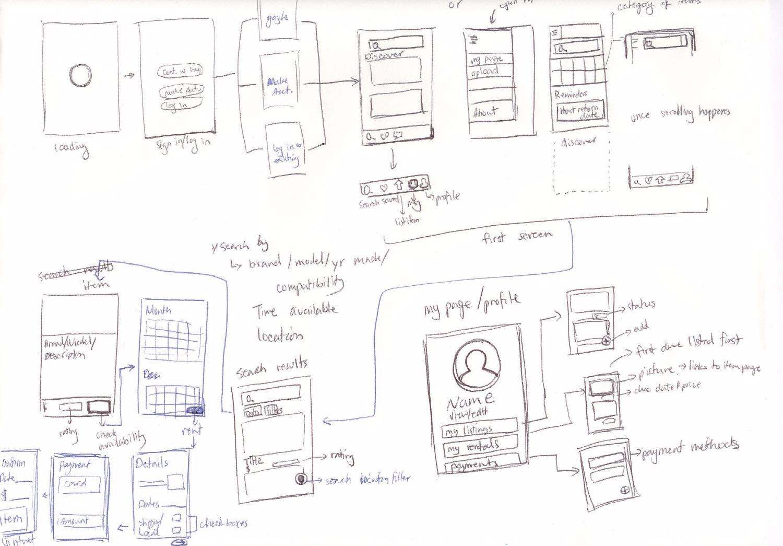 renting sketch v1