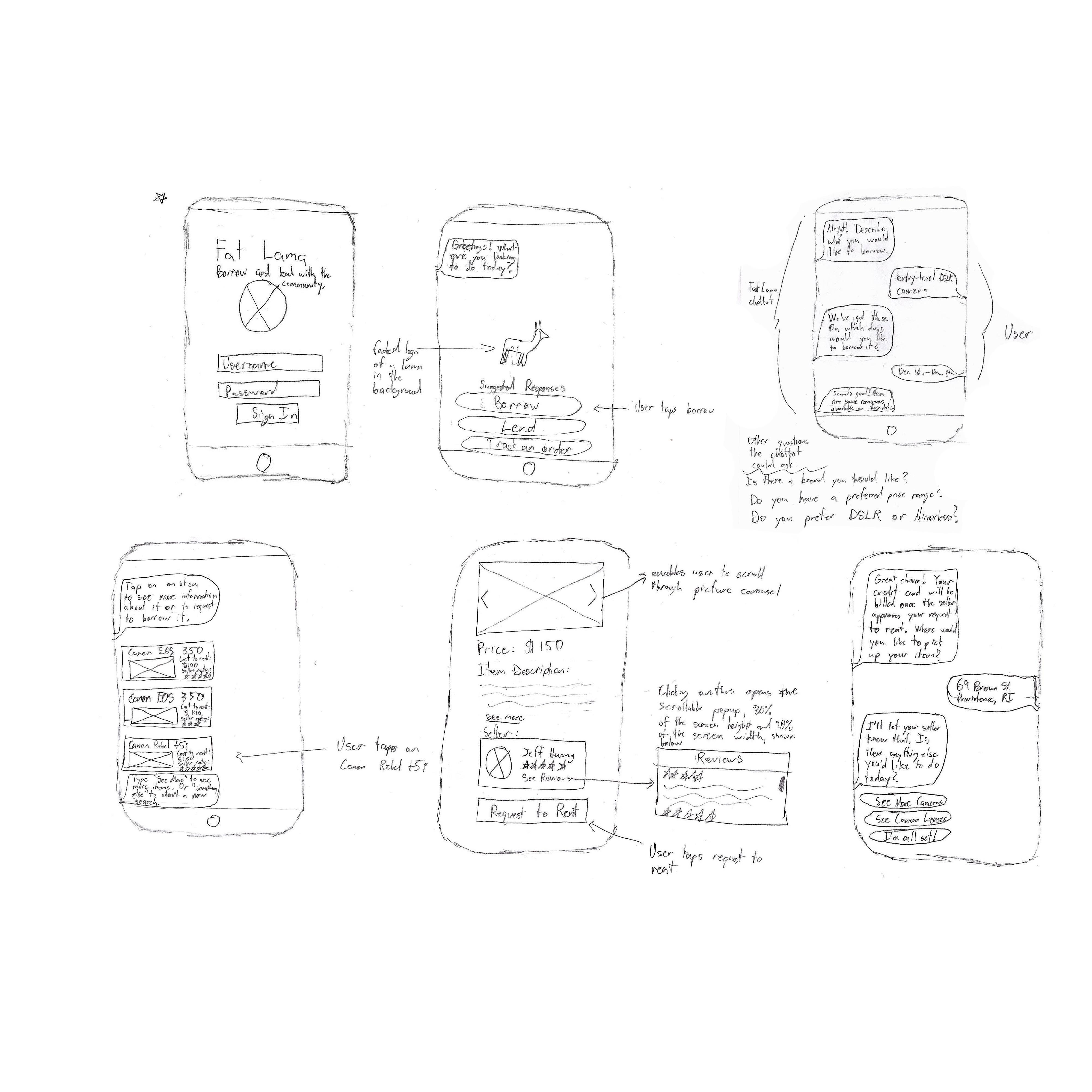 lending sketch v2