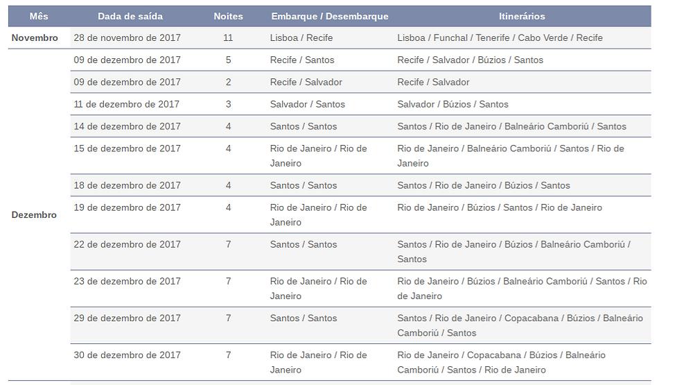 Roteiro Itinerário Navio CVC Soberano 2017
