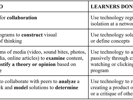 1:1 Is Just a Ratio: Using Technology in the Blended Classroom