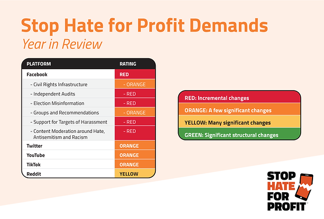 SHFP Demands Year in Reviews_800x540.png