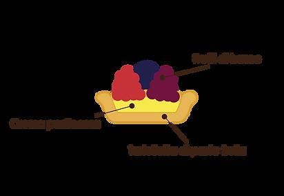 Fruttino ai frutti di bosco.png