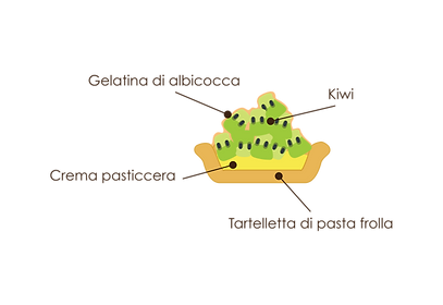 Fruttino al kiwi.png