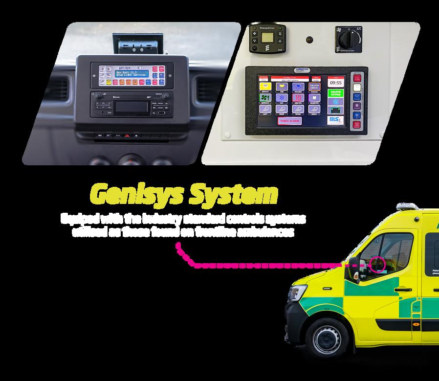 Genesys System