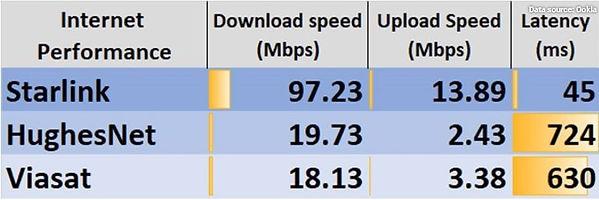 sat internet speeds.jpg
