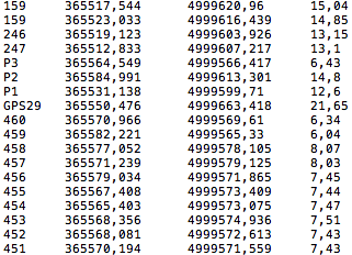 Slika: Primjer koordinata u txt. formatu