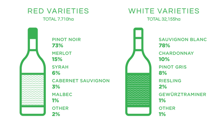 varieties.png
