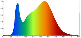 Люмьер-36 комбо спектр.jpg