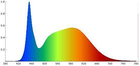MAK-38 Spectrogramm.jpg