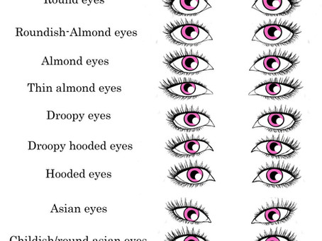How to Determine Your Eye Shape