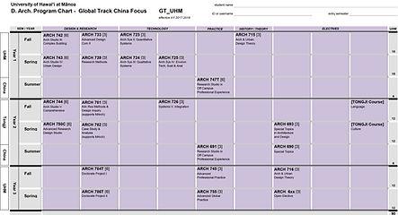 GT_UHM_Program Chart.jpg