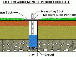 How to Carry Out a Percolation Test