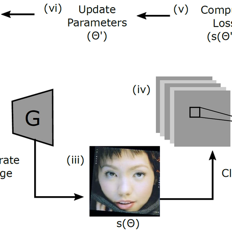 Characterizing Bias in Classifiers using Generative Models