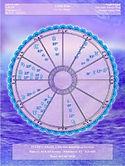 astrologer whitehorse yukon