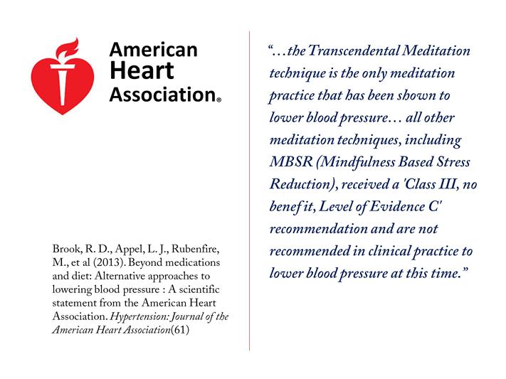 American Heart Association Analysis