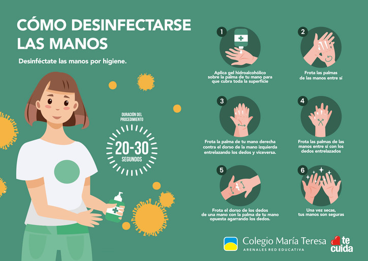 Cómo desinfectarse las manos