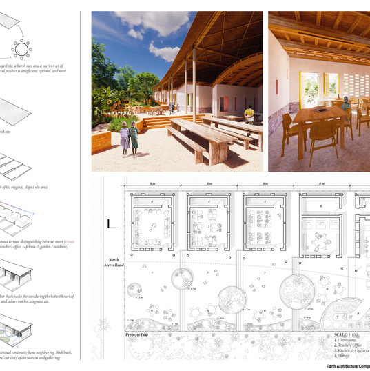 Earth Architecture Competition_A School