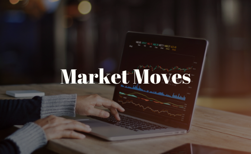 Market Moves- March 2020