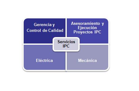Servicios IPC 7.png