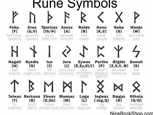 Rune Symbol Chart