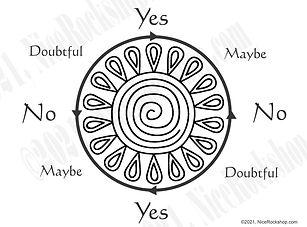 pendulum dowsing chart fun spiral thumb.