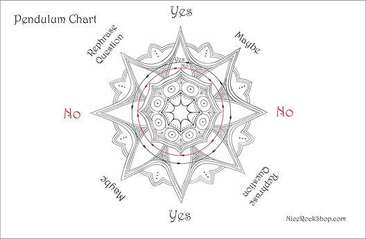 pendulum dowsing chart basic free.jpg