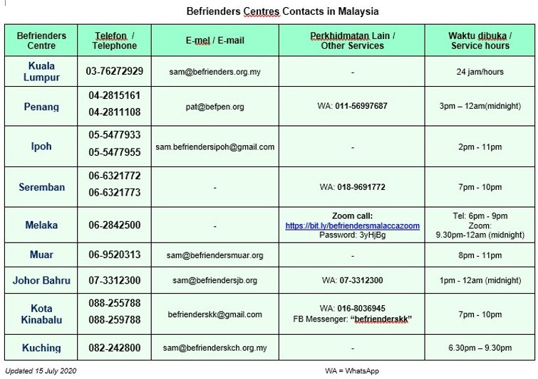 NCOBM Centres Contacts 150720-b.jpg