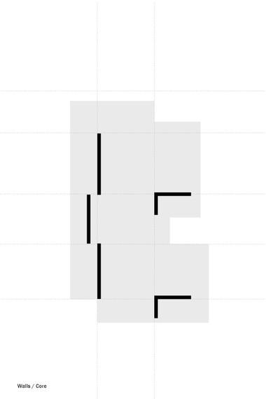 Core Diagram