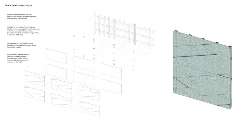 Facade Panel Diagram
