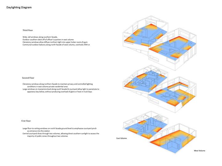 Daylighting Diagram