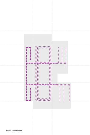 Circulation Diagram