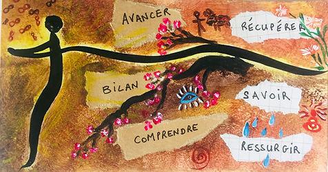 dessin peinture intuitive quel massage choisir,soin tibetain, medecine tibetaine, médecine tibétaine, toucher médium, toucher magnétisme, malentendant, sourd, professionnelle sourde, massage bien être sourd, massage tibétain, massage tibetain,teramassage, terra massage, thera massage, massage côtes d armor, bon cadeau, massage voyance, theramassage.fr