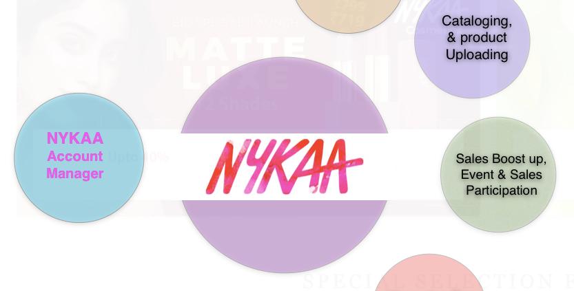 Nykaa Account Manager