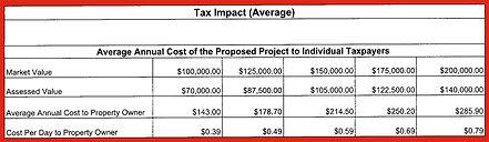 Tax Impact chart.jpg