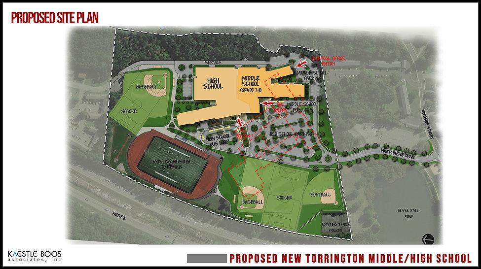 Torrington pres_2020_1008 BC Mtg_FINAL_P