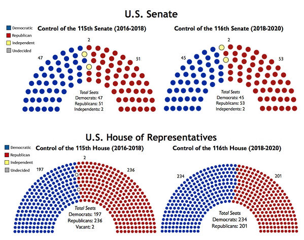 116th_congress_chart.jpg