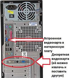 1024x829.jpg Системный блок компьютера,вид сзади.