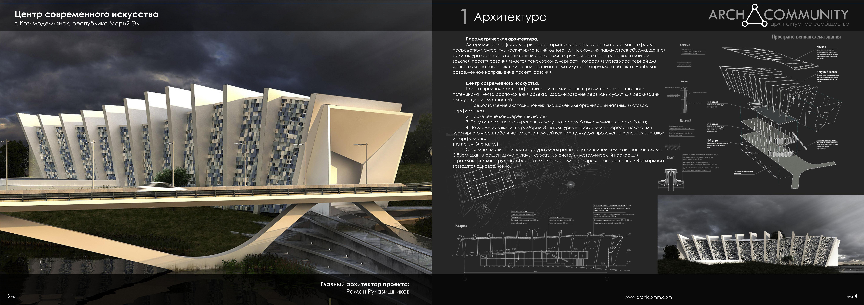 Arch Community-3