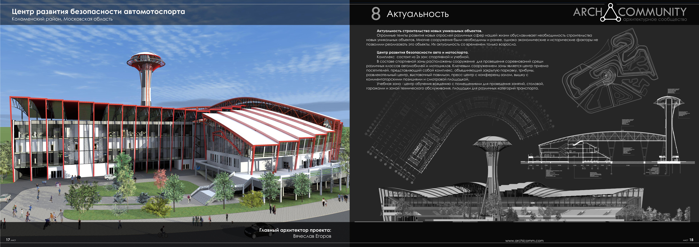 Arch Community-10