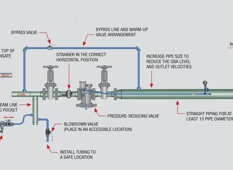 工業蒸汽減壓站的配置