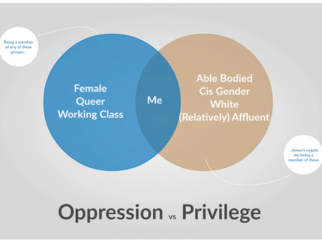 The Privileged Oppressed